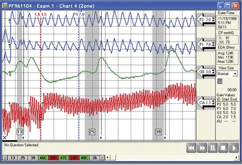 watch polygraph screen